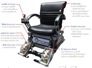 รถเข็นไฟฟ้าเคลื่อนที่ได้ทุกทิศทางด้วยล้อแบบ Mecanum สำหรับคนพิการหรือผู้สูงอายุ