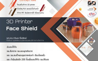 3D Printer Face Shield